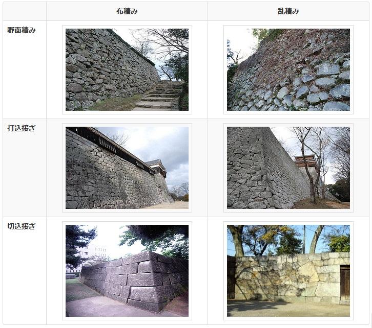 ○石垣6分類.jpg
