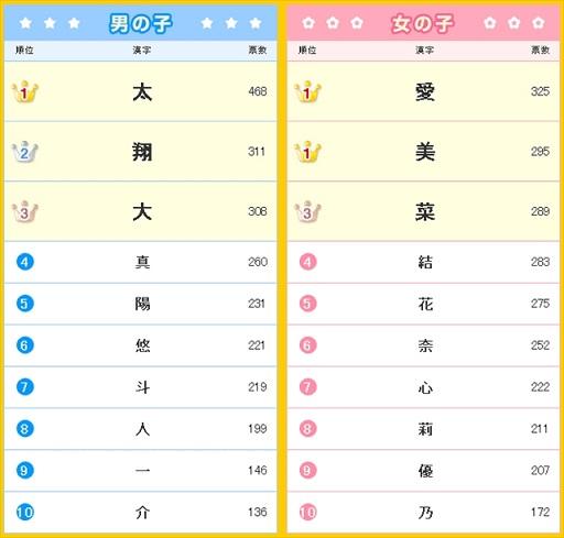 「漢字ランキング」.jpg