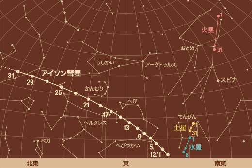 アイソン彗星.png
