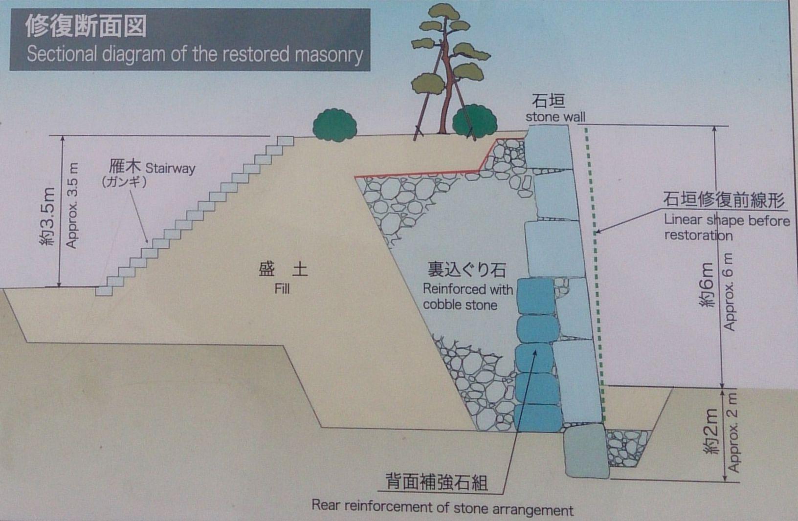 中之門 断面図.jpg