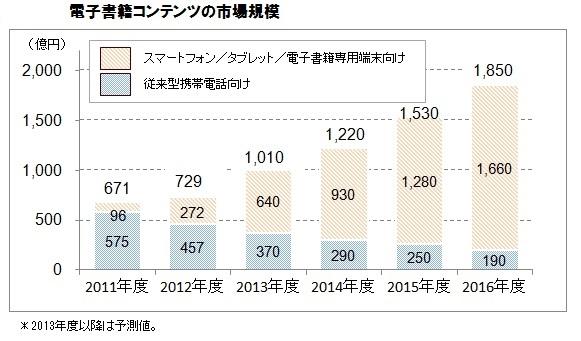 電子書籍コンテンツ.JPG