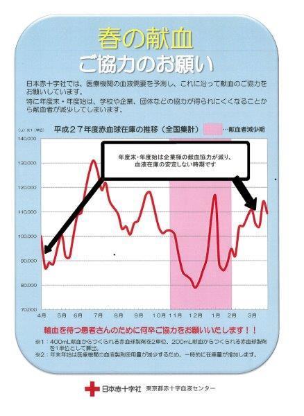 ★170405グラフ.jpg